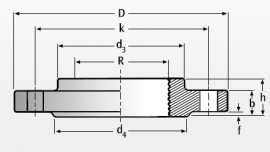 Screw Flanges for Pipes