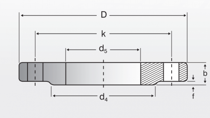 Straight Flanges (PN25)